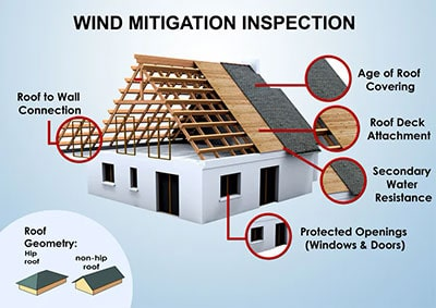 home-inspection-ocala Services